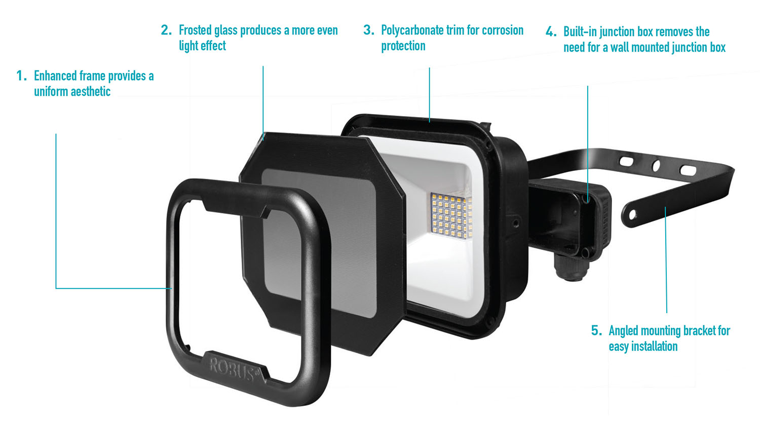 REMY LED Flood Light Anatomy | ROBUS