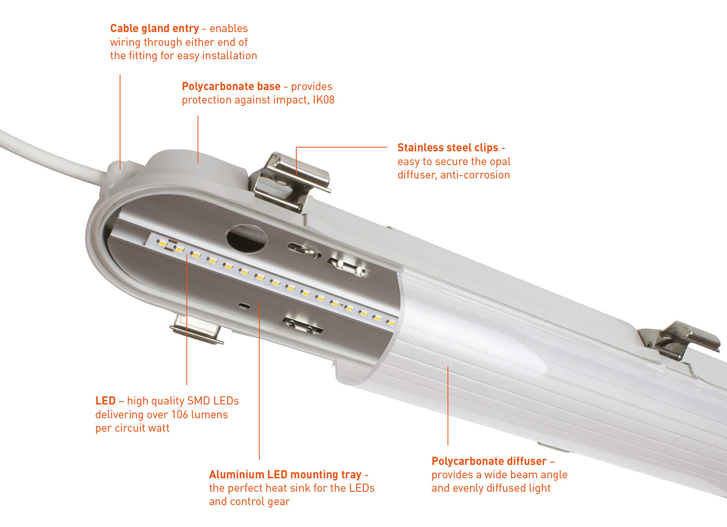 SULTAN LED CORROSION PROOF | ROBUS